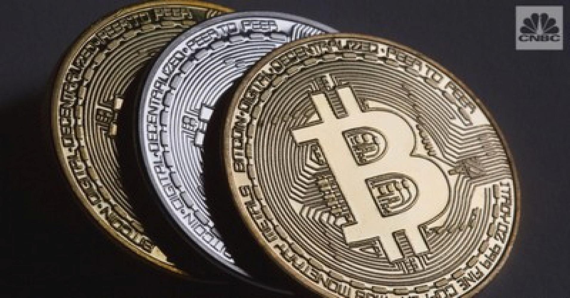price of bitcoin
